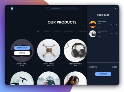 eCommerce Product List Page
