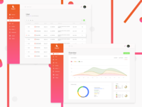 Dashboard for Business feedback analytics Startup