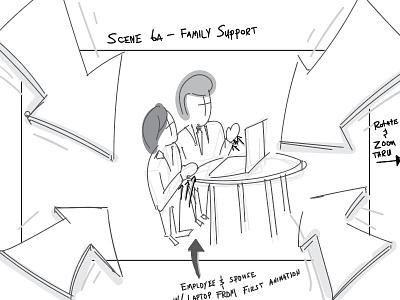 Storyboard Sketch - WIP animation sketch storyboard wip