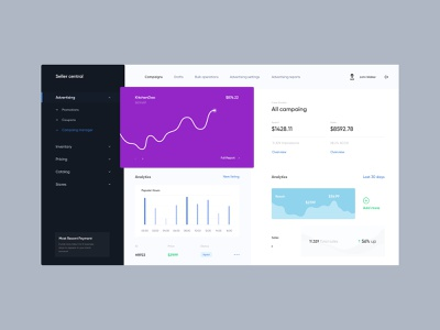 Amazon Seller Central Dashboard — Redesign ux ui product light digital dashboad design clear clean chart bussiness analytic