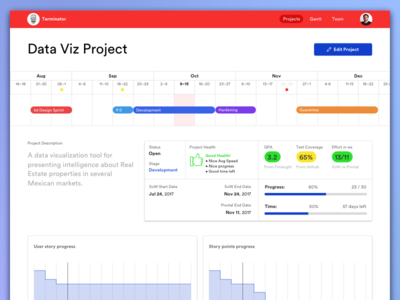 Project Monitoring Tool project tracking gantt chart productivity
