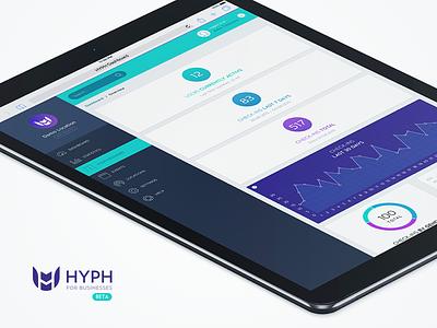 HYPH Business coupons analytics push real-time angular ux ui ibeacon beacon dashboard app mobile