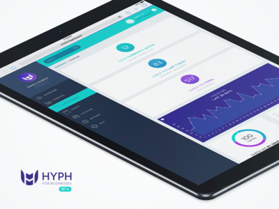 HYPH Business coupons analytics push real-time angular ux ui ibeacon beacon dashboard app mobile