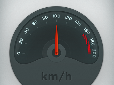 Speedometer speed speedometer car display indicator