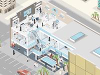 Shopping Mall - Saudi Arabia