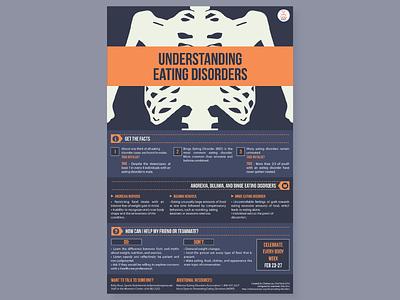 Understanding Eating Disorders graphic design vector typography print poster illustration infographic health flyer design
