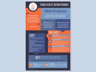 SAM Program vector typography print poster infographic illustration health graphic design flyer design
