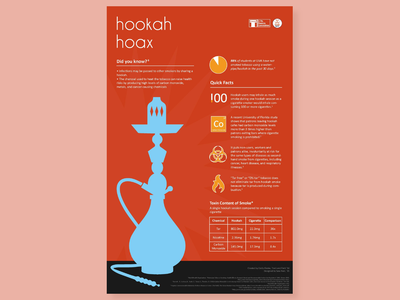 Hookah Hoax vector typography print poster infographic illustration health graphic design flyer design