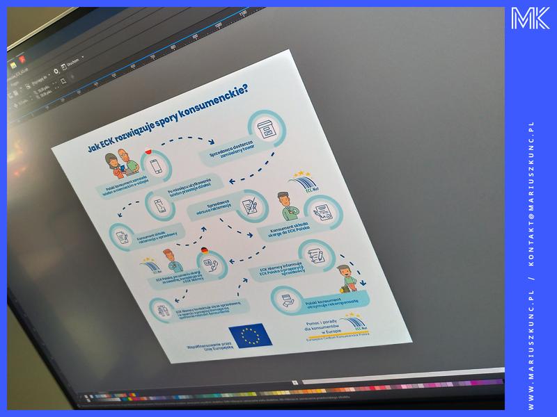 Ulotka informacyjna coreldraw icon typography ui branding vector illustration mariuszkunc flyer print design