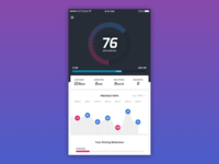 DRIVEMARK™ by KATSANA - Dashboard