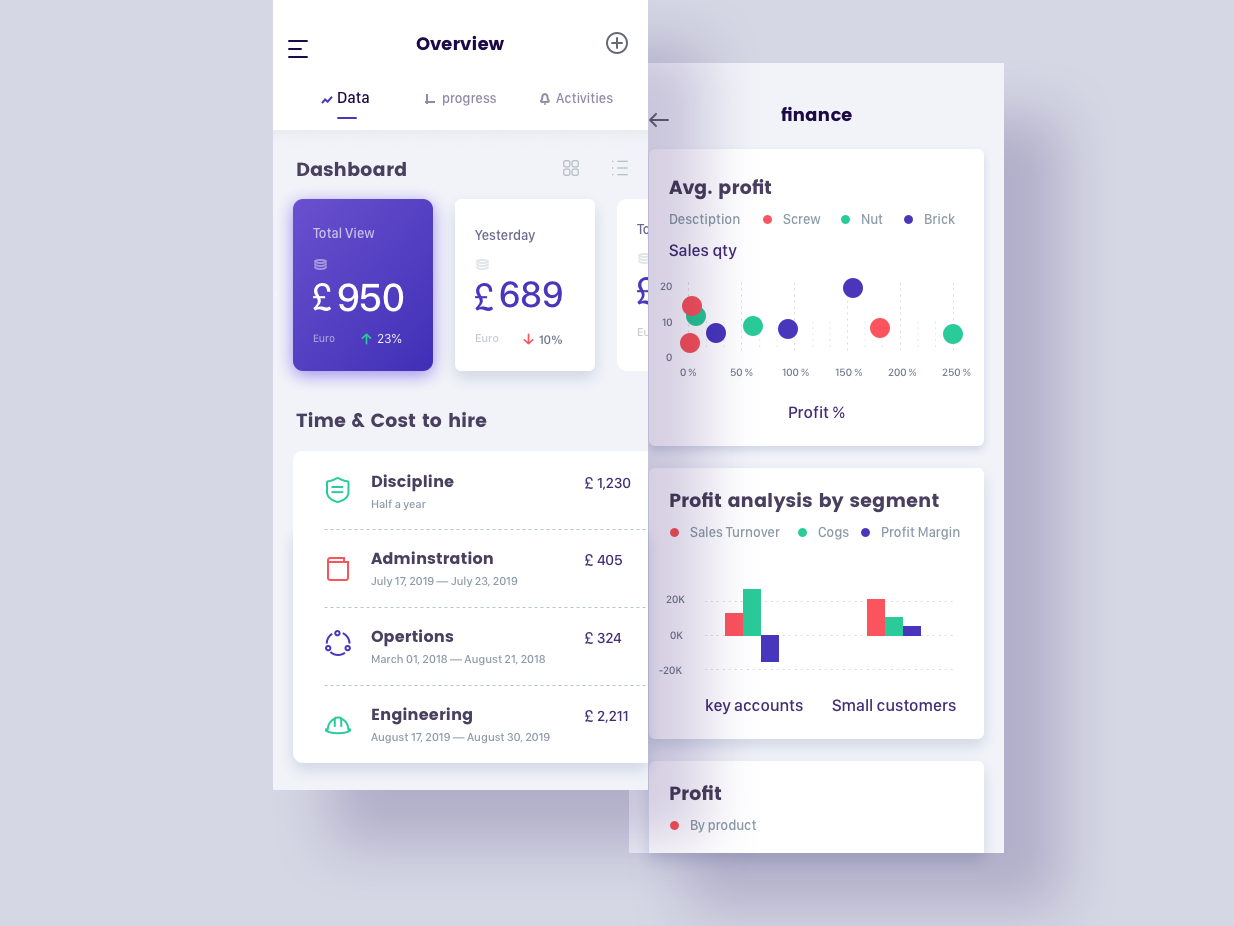 Control Statistics application progress ux ui task panel ios control concept clean application dashboard overview profile finance
