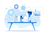 Customer Experience: Service Desk