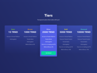 Trendsproject Tiers/Plans and Pricing