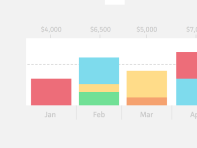 Income by Month graph app web interface ui