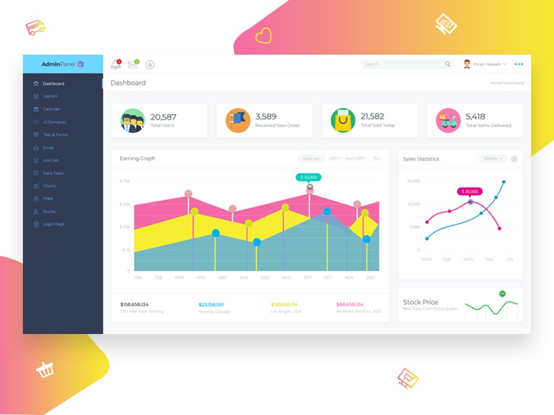 Dashboard UI Design adminpanel psd e-commerce admintemplate admin ux ui dashboard