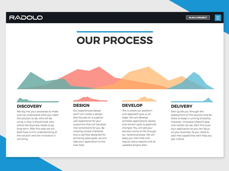 Radolo Website Process Infographic interactive chart colorful columns agency web design process infographic