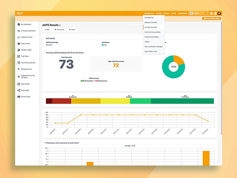 Align App Poll Results Interface web ux ui interface desktop dashboard bar graph line chart charts application app admin