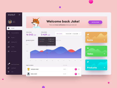 Swivt - Dashboard product design product ux ui illustration app web chart dashboard ui dashboard app dashboard profile data minimal interface ecommerce webapp account menu platform