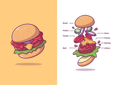 Burger Ingredients🍔🍔😝 menu logo vector icon illustration lettuce kecthup beef cheese onion tomato pickle bread fastfood fast secret formula recipe ingredient burger