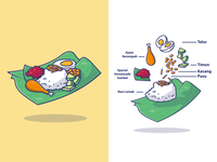 nasi lemak ingredients 🍚🥚🍗 traditional meal eat sambal spicy dish cucumber breakfast logo icon illustration chicken rice egg singapore malaysia indonesia food lemak nasi