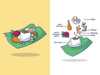 nasi lemak ingredients 🍚🥚🍗 traditional meal eat sambal spicy dish cucumber breakfast logo icon illustration chicken rice egg singapore malaysia indonesia food lemak nasi