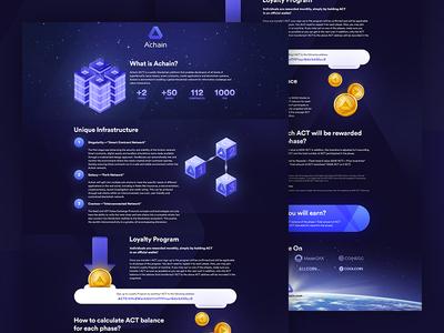 Achain Infographic
