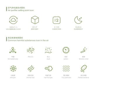 Common harmful substances icon in the air pollen formaldehyde dust allergen bacteria 图标