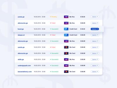 Payment Transactions finance action button status list view list card transaction payment