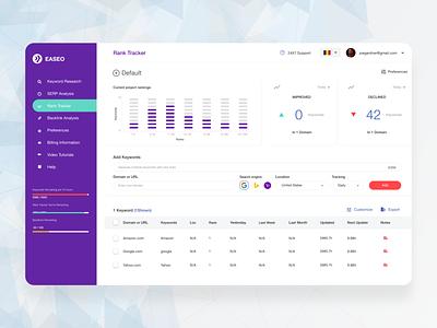 Keyword Analyser dashboard design dashboard ui purple keyword list stats profile loader analytics graphic dashboard business enterprise white design clean ui ux ui