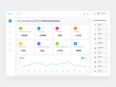Business Intelligence and Dashboard for KPI Driven Companies application software development software company software design software dashboard design dashboard app dashboad intelligence business apps design dashboard ui design app apps website minimal clean ux ui