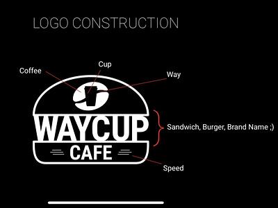 Cafe brand logotype logodesign logo