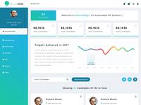 Dashboard UI Designs