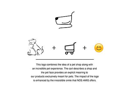 Pet's Online Shop Branding and UI UX Design branding minimalist logo logo catlovers onlineeshop onlinepetshop nosamis