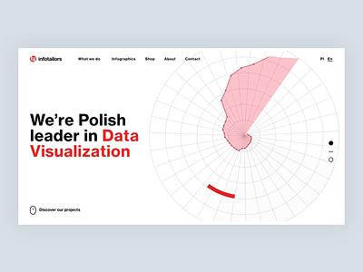 Infotailors flat illustration animation 2d ux minimal big typography user interface swiss design webdesign