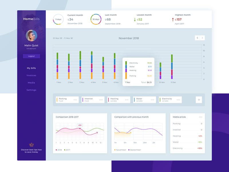 HomeBills app concept flat design vector ux ui user experience application user interface dashboard charts