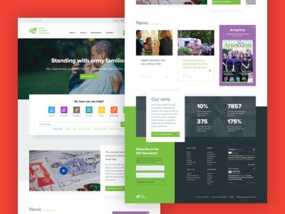 Website Design Jamming