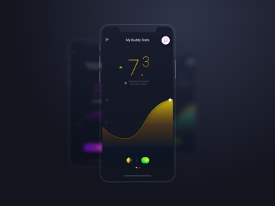 Priority Coach - UI Mobile App
