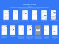 Client Portal App Flow Chart