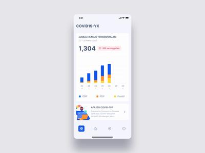 COVID19 Tracker covid-19 covid19 mobile mobile app design prototype animation interaction design uiux ui