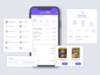 ecommerce  Shopping Cart User Interface