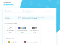 Full Steps of Checkout Process