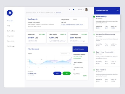 Blockchain Industry Dashboard Design