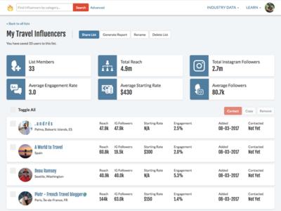 Influencer List Reports analytics data report