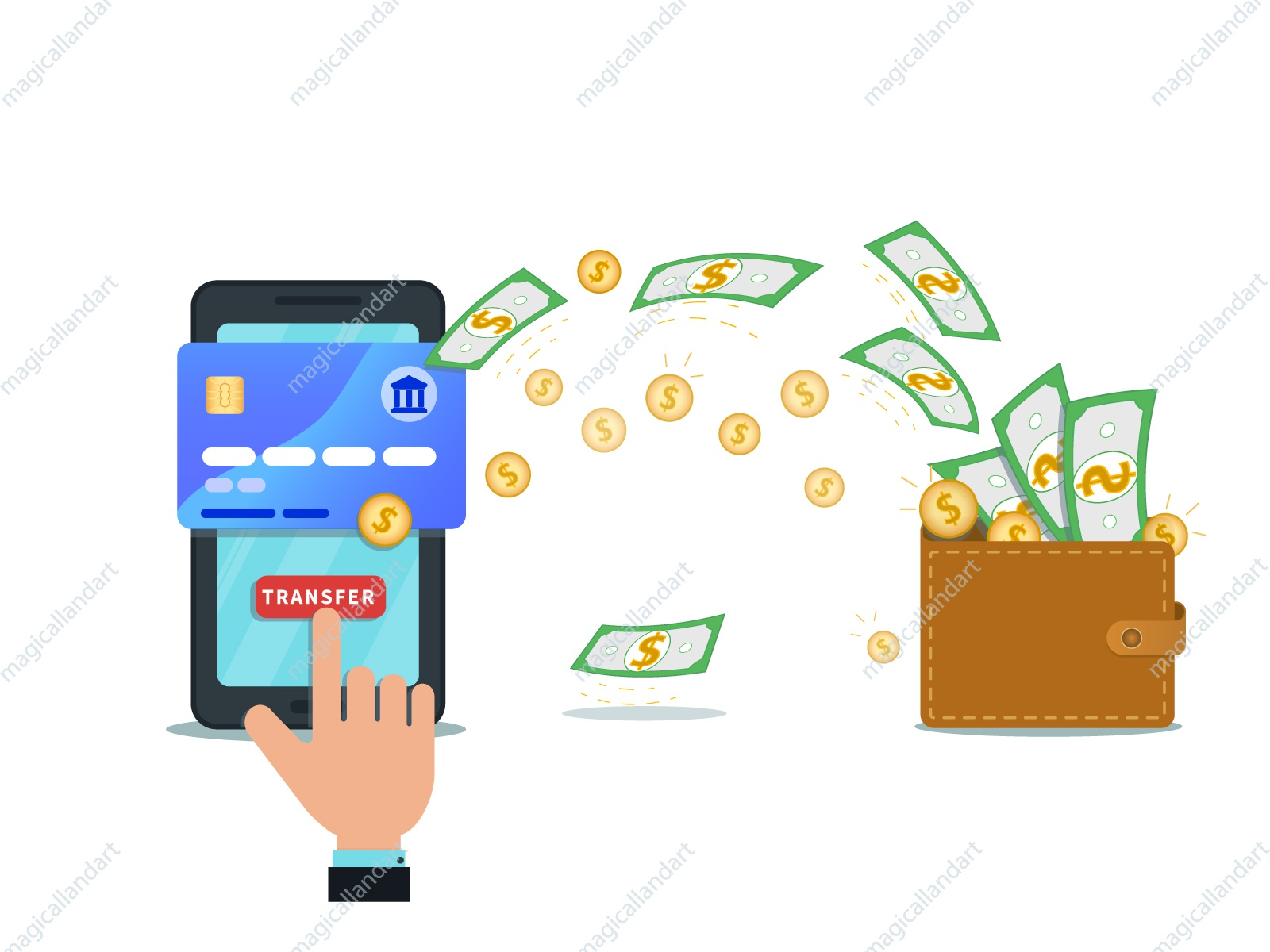 Fast Online Money Transfer By