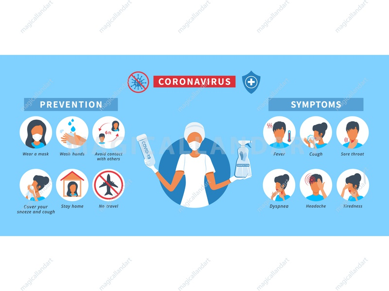 Coronavirus 2019-nCoV disease prevention and symptoms tips