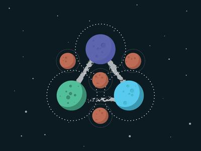 Keywork Planets