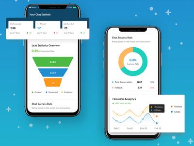 Chatbot Dashboard - Mobile