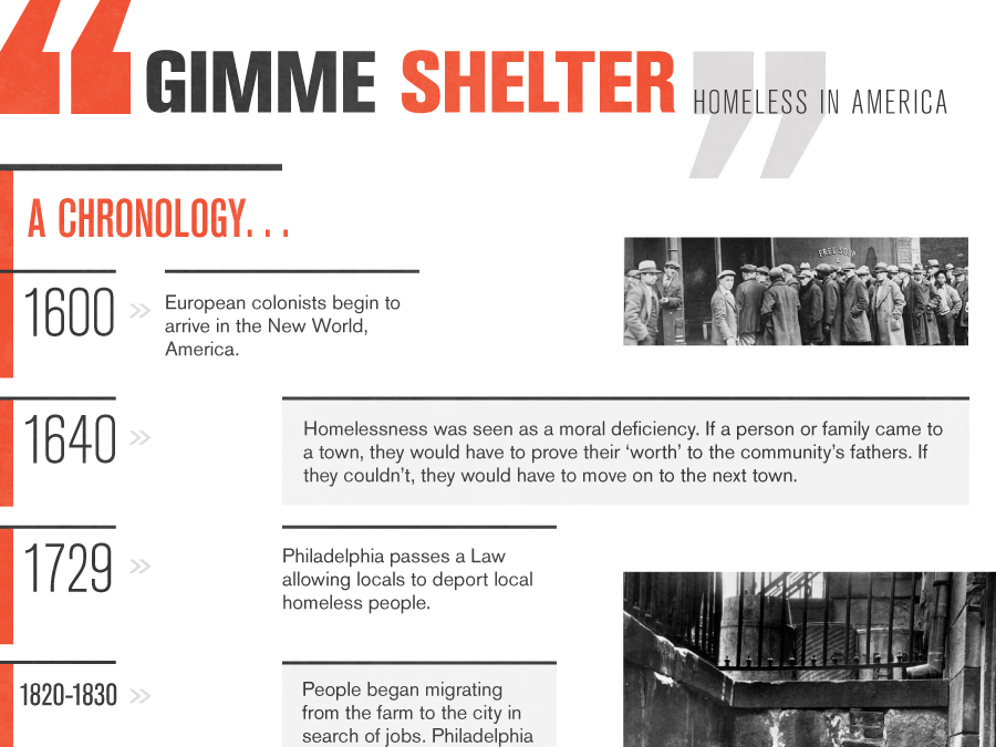 Homeless in America time line infographic
