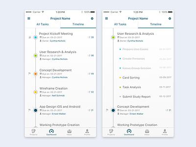 Tasks And Subtasks View ui timeline dashboard management project sub-tasks tasks