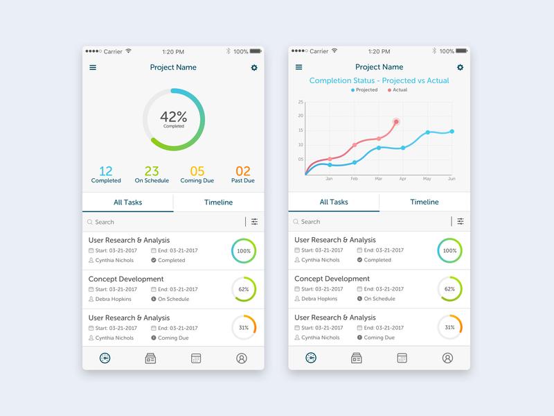 Tasks Dashboard graph report activity white flat progress chart tasks project ios ux ui